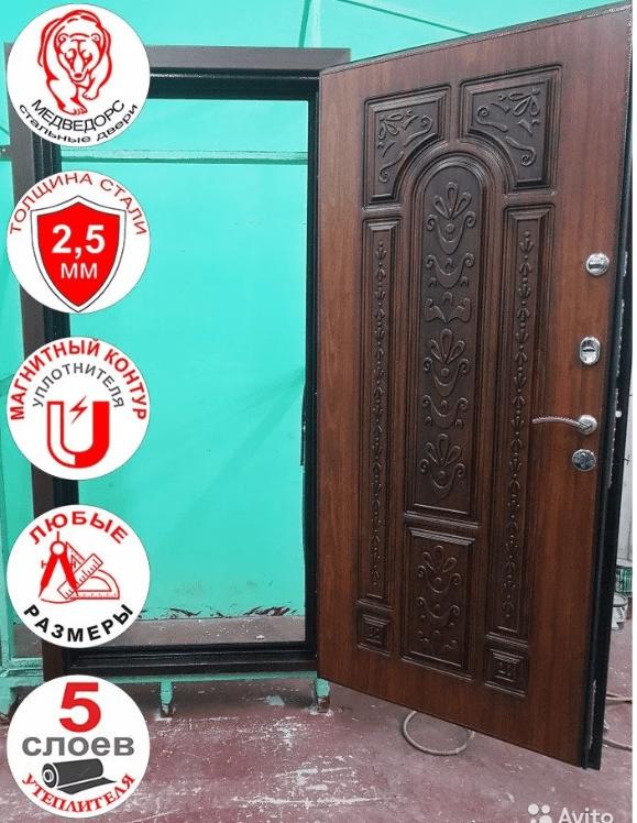 входная дверь правого открывания